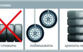 Где хранить колеса от машины