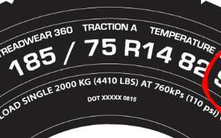 Что такое индекс скорости на шинах