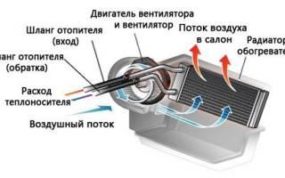 Как снять вентилятор печки рено меган 2