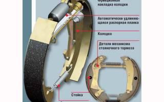 Как снять задний тормозной барабан рено логан