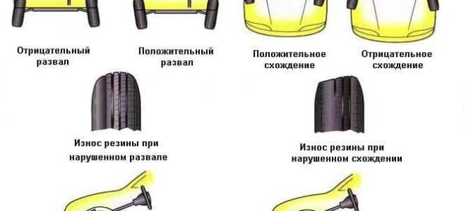 Что такое развал схождение колес автомобиля