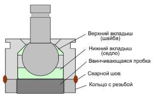 Как поменять шаровую на рено логан