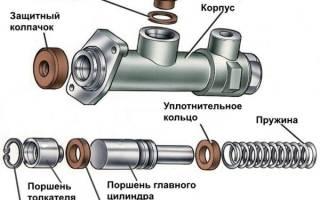 Как работает главный цилиндр сцепления