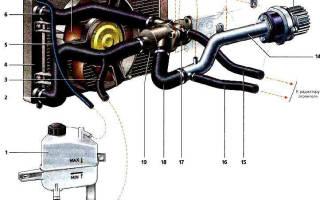 Как снять радиатор на ваз 2114