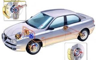 Как промыть тормозную систему