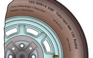 Что значит маркировка на шинах