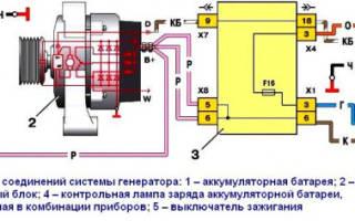 Как проверить генератор 2109