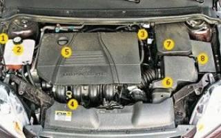 Реле бензонасоса форд фокус 2 где находится