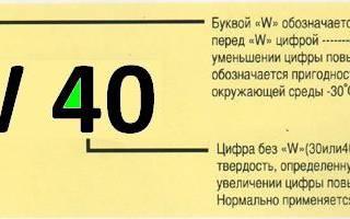 Что такое 10w 40 в масле